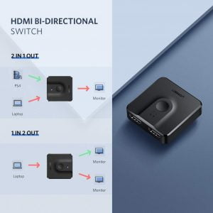 UGREEN HDMI Switch, Bidirectional 2 in 1 with 3D/4K Support