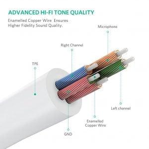UGREEN Headphone Mic Adapter, 3.5mm AUX to Headphone/Mic