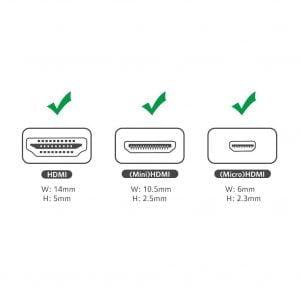 UGREEN HDMI Mini Micro to HDMI Adapter, Portable 2 in 1 Converter