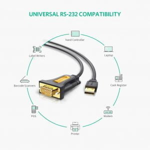 UGREEN USB to RS232 Cable with PL2303 Chipset, 2 Meters