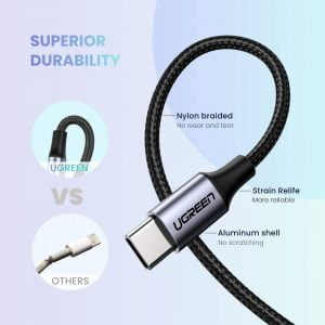 UGREEN USB C to 3.5mm Audio Cable, Hi-Fi Stereo, 1 Meter