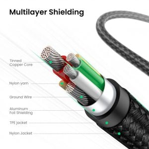 UGREEN Right Angle USB C Cable, Braided, 2 Meters