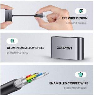 UGREEN USB C to Dual USB C