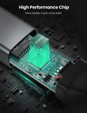 UGREEN Gigabit RJ45 USB C Network Adapter